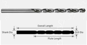 Jk Tools Standard Long Series Parallel Shank Drill (Size 28.18 Mm, Flute Length 201 Mm)