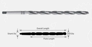 Jk Tools Twist Drills Long Series (Size 29.37 Mm, Flute Length 230 Mm)